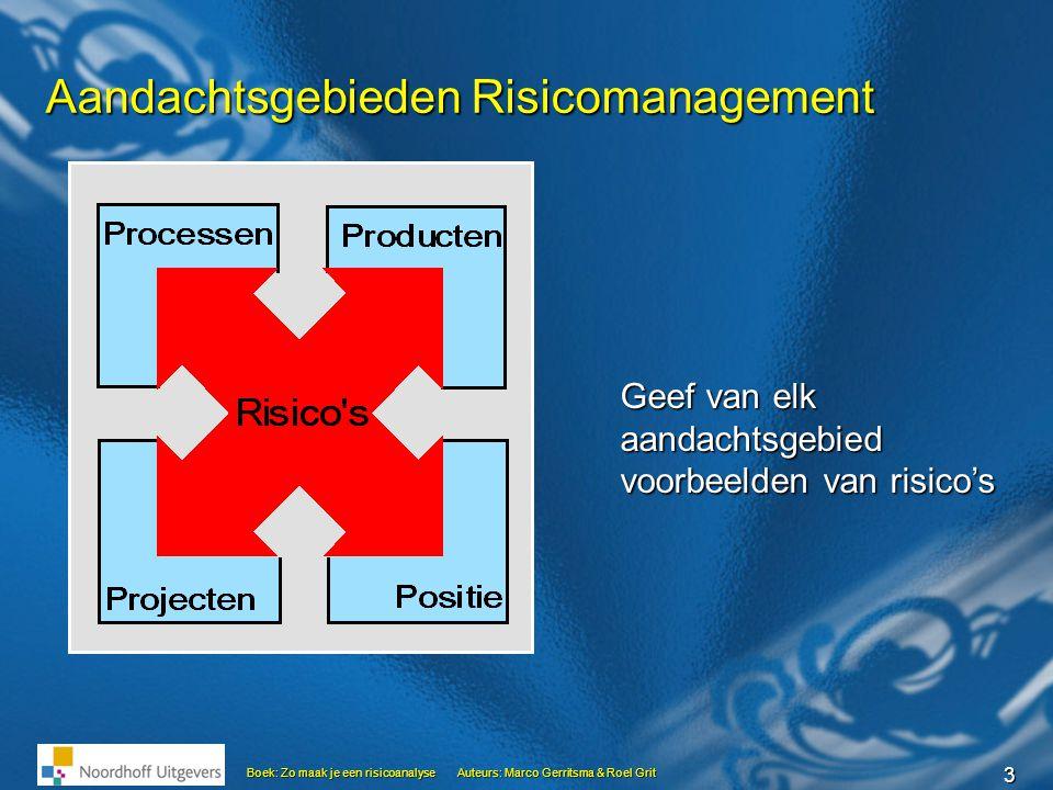 Aandachtsgebieden Risicomanagement