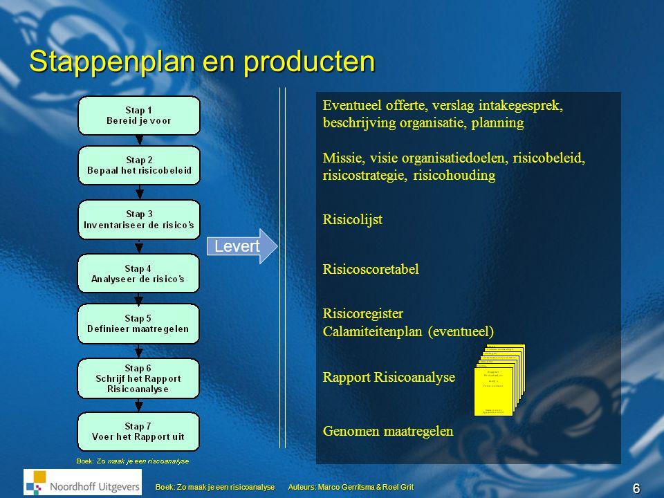 Stappenplan en producten