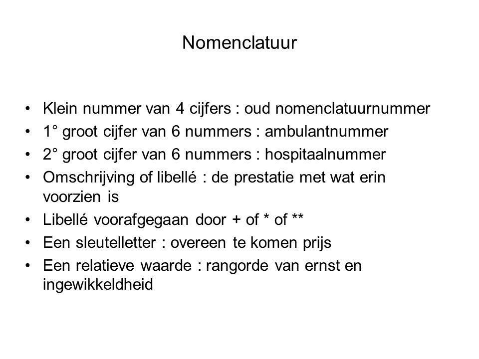 Nomenclatuur Klein nummer van 4 cijfers : oud nomenclatuurnummer