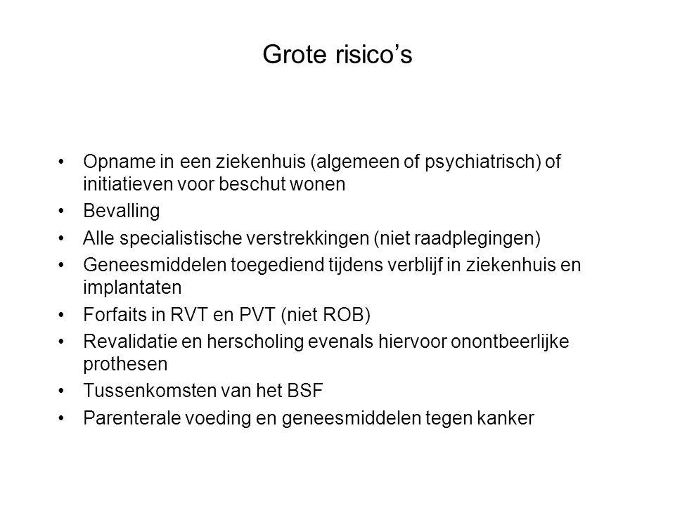 Grote risico's Opname in een ziekenhuis (algemeen of psychiatrisch) of initiatieven voor beschut wonen.