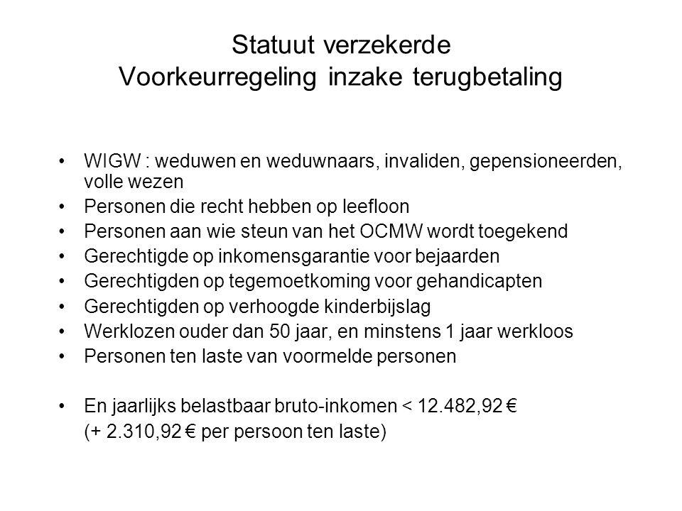 Statuut verzekerde Voorkeurregeling inzake terugbetaling