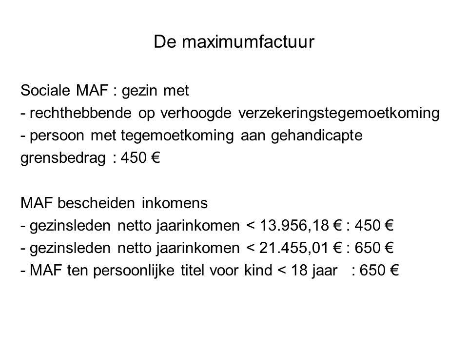 De maximumfactuur Sociale MAF : gezin met
