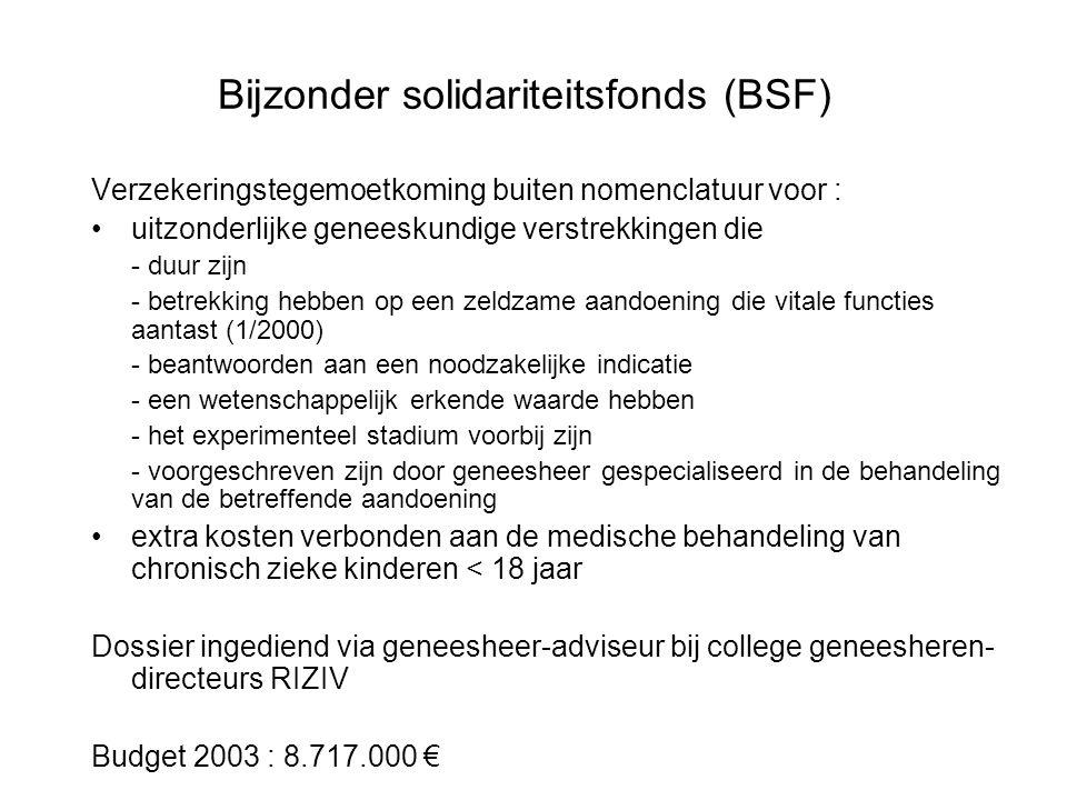 Bijzonder solidariteitsfonds (BSF)
