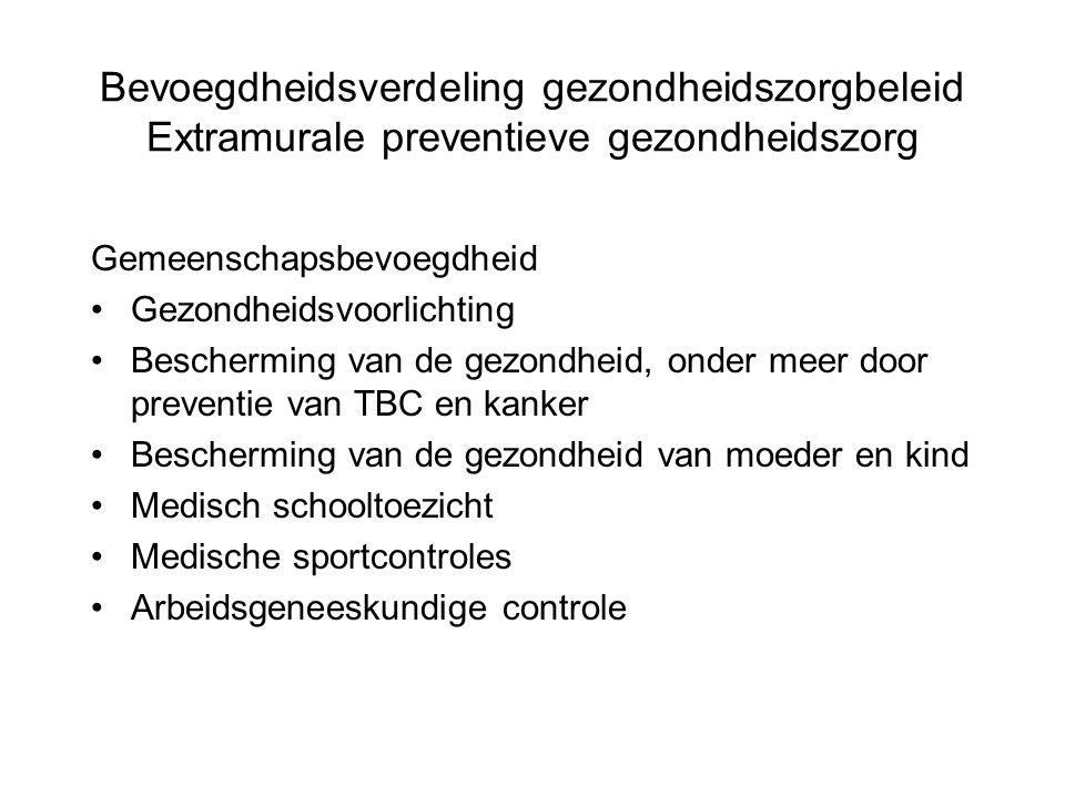 Bevoegdheidsverdeling gezondheidszorgbeleid Extramurale preventieve gezondheidszorg