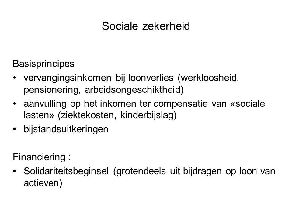 Sociale zekerheid Basisprincipes