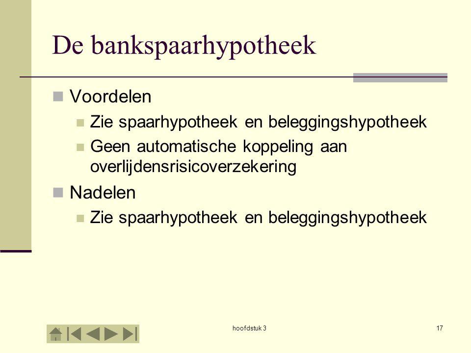 De bankspaarhypotheek