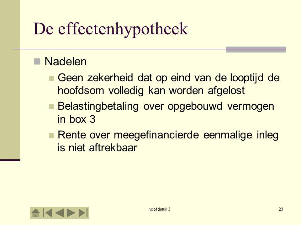 De effectenhypotheek Nadelen