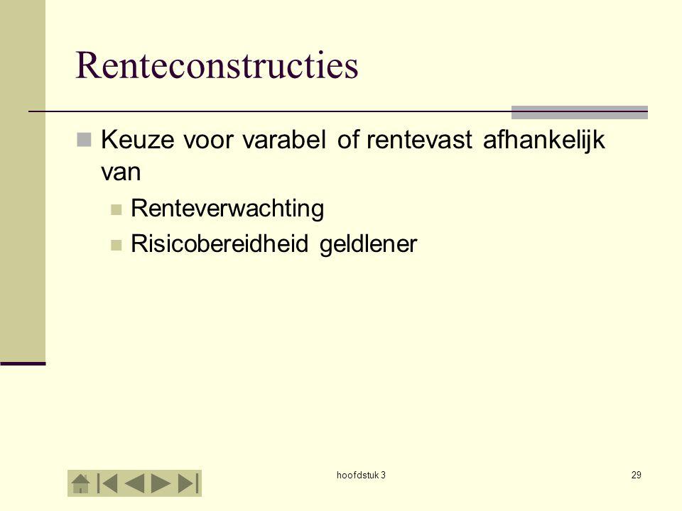 Renteconstructies Keuze voor varabel of rentevast afhankelijk van