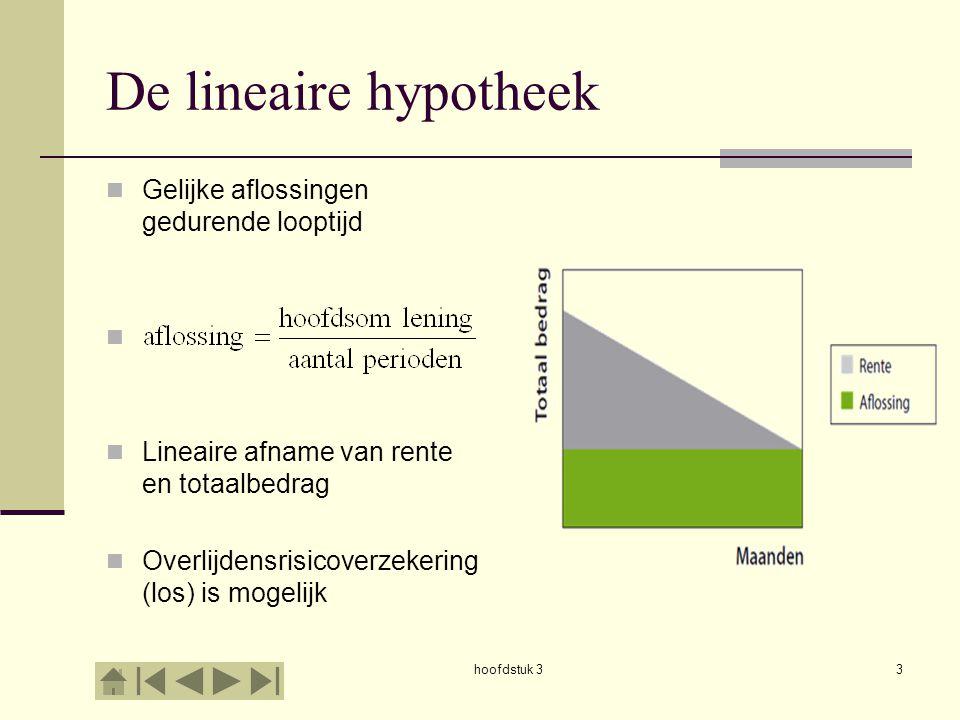 De lineaire hypotheek Gelijke aflossingen gedurende looptijd