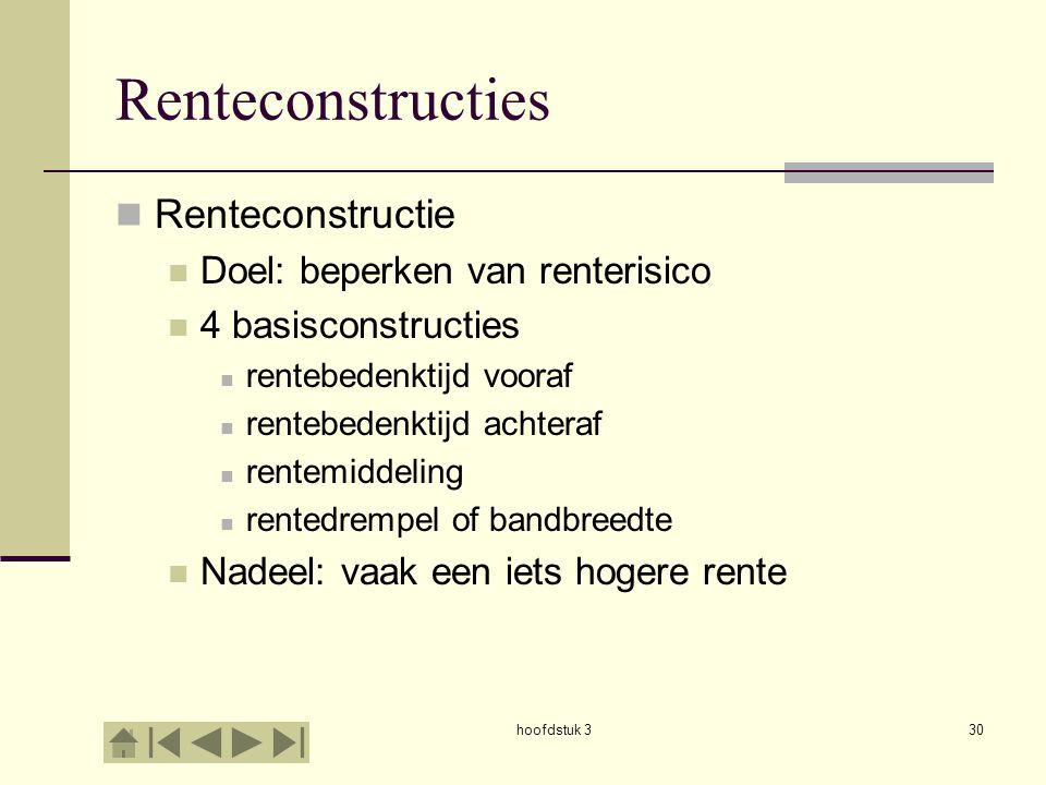Renteconstructies Renteconstructie Doel: beperken van renterisico