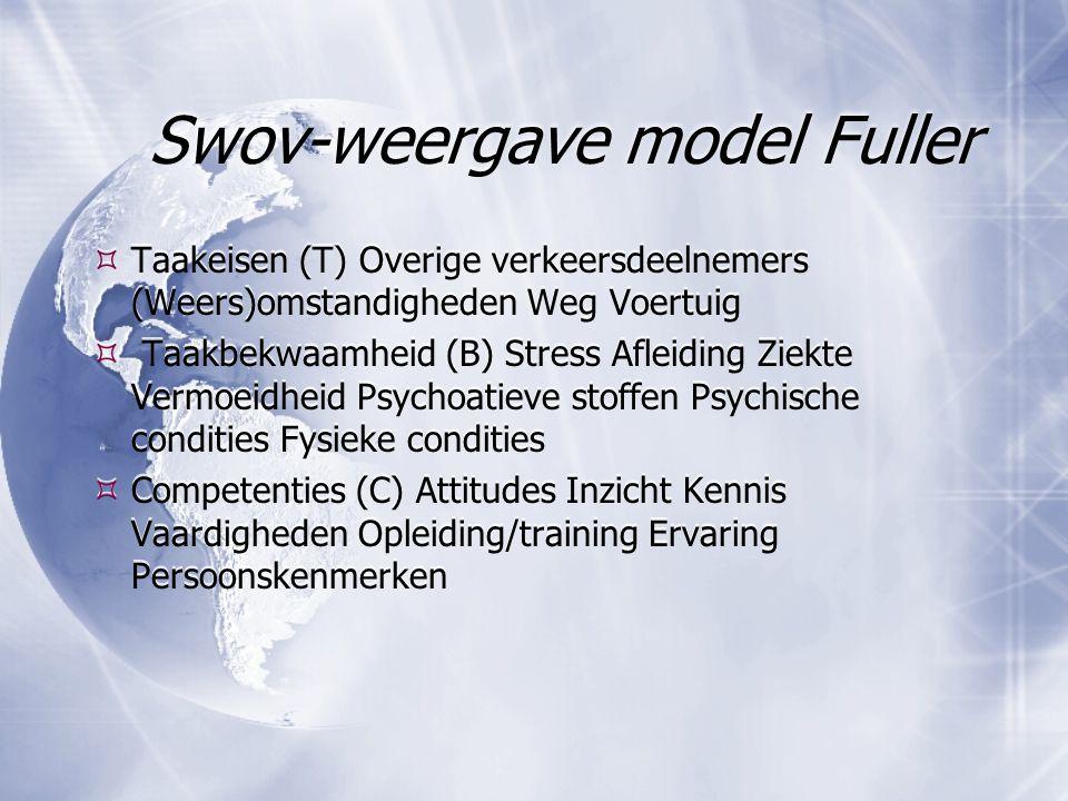 Swov-weergave model Fuller