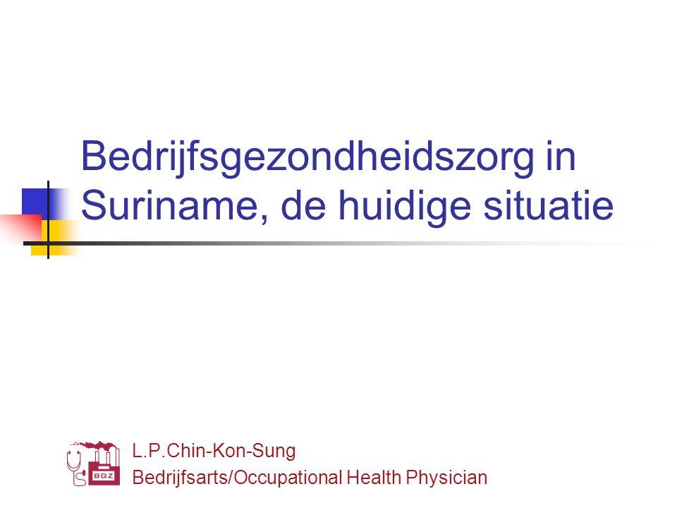 Bedrijfsgezondheidszorg in Suriname, de huidige situatie