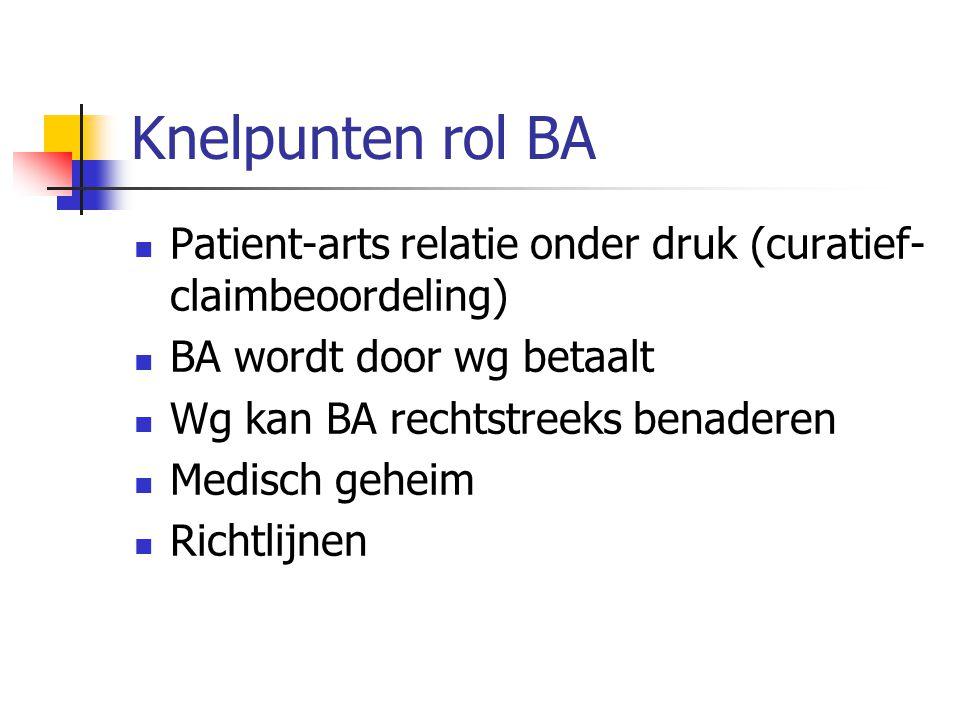 Knelpunten rol BA Patient-arts relatie onder druk (curatief-claimbeoordeling) BA wordt door wg betaalt.