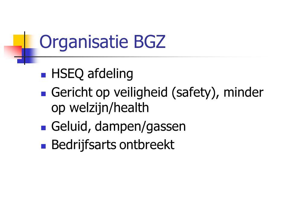 Organisatie BGZ HSEQ afdeling