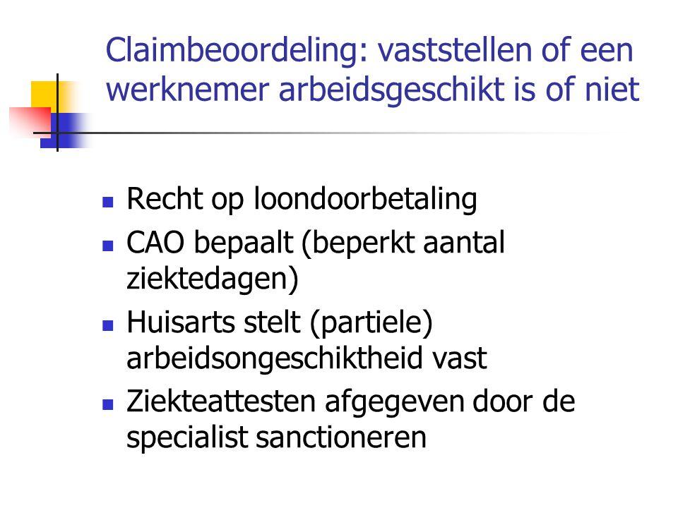 Claimbeoordeling: vaststellen of een werknemer arbeidsgeschikt is of niet