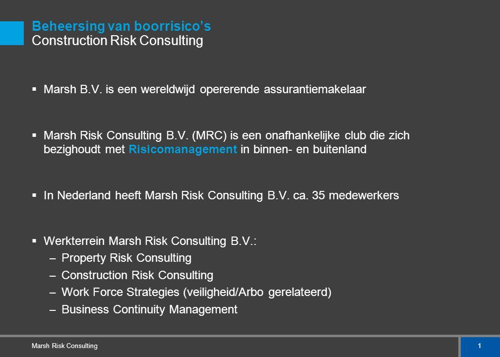 Beheersing van boorrisico's Construction Risk Consulting