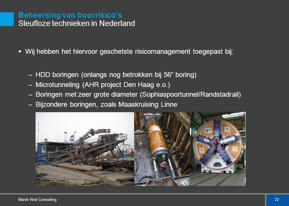 Beheersing van boorrisico's Voorbeeld Boringen Maaskruising Linne