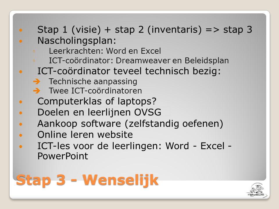 Stap 3 - Wenselijk Stap 1 (visie) + stap 2 (inventaris) => stap 3