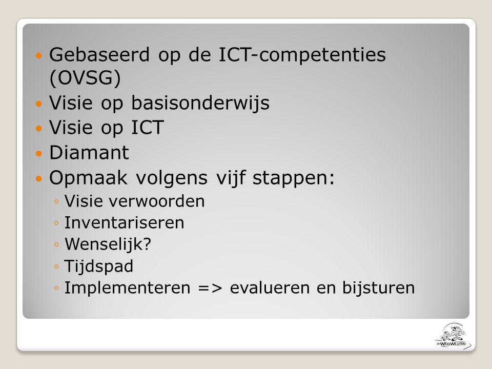 Gebaseerd op de ICT-competenties (OVSG) Visie op basisonderwijs