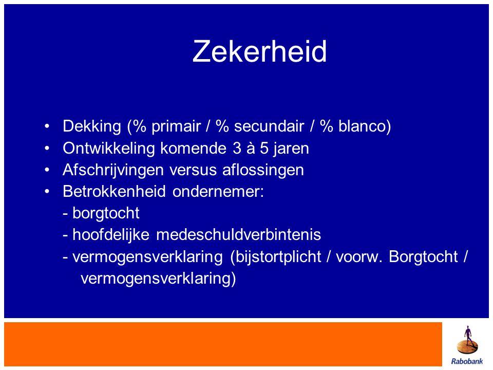 Zekerheid Dekking (% primair / % secundair / % blanco)