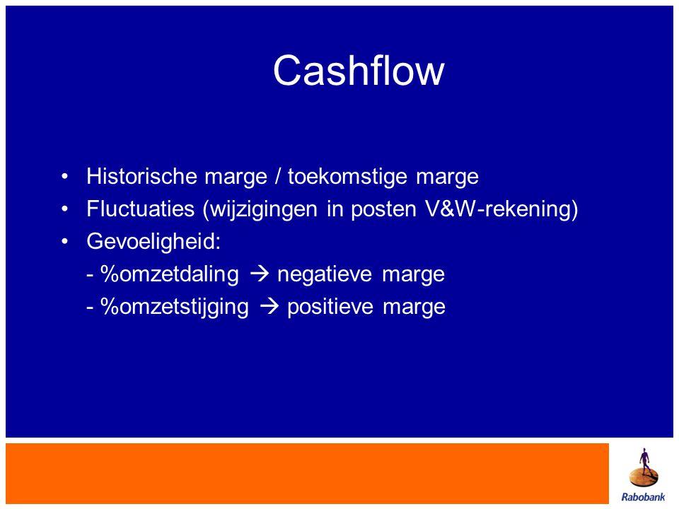 Cashflow Historische marge / toekomstige marge