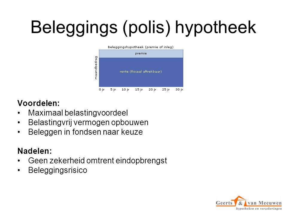Beleggings (polis) hypotheek