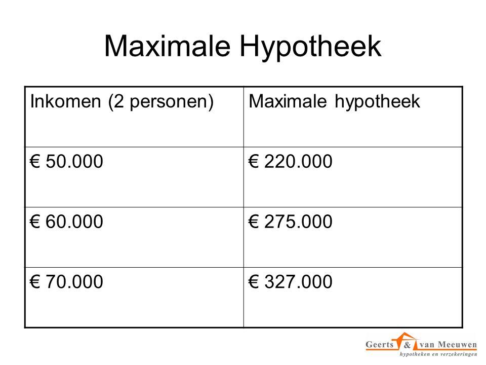 Maximale Hypotheek Inkomen (2 personen) Maximale hypotheek € 50.000