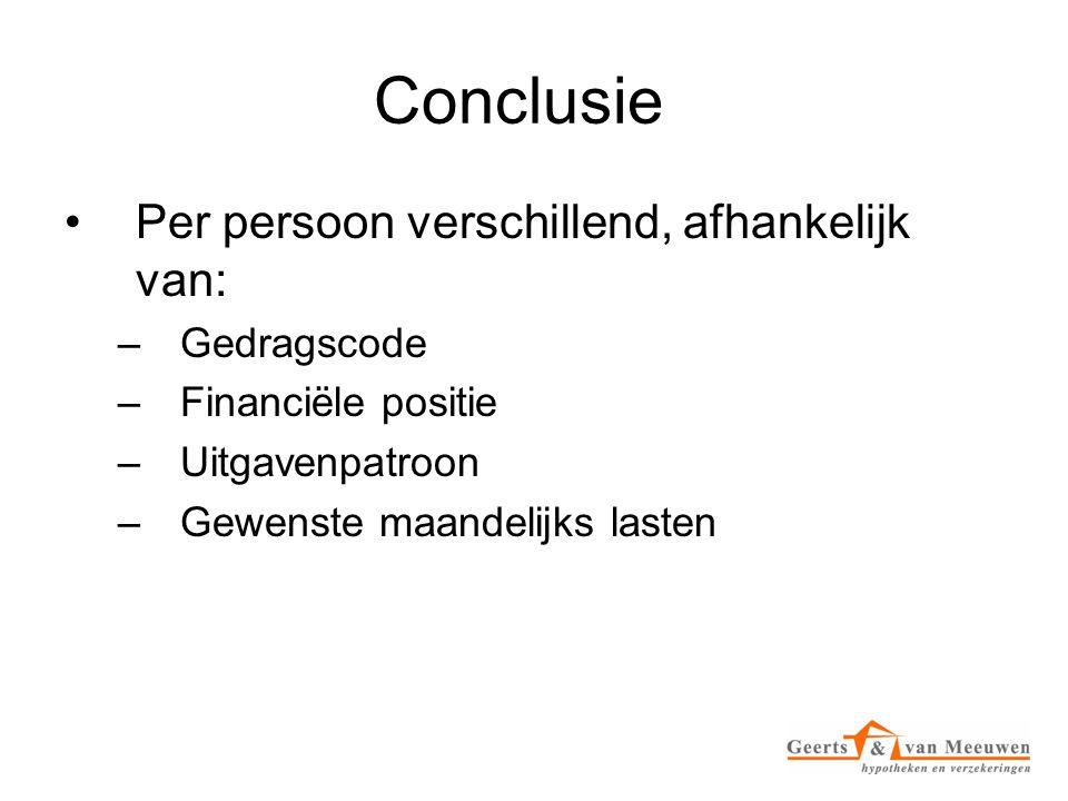 Conclusie Per persoon verschillend, afhankelijk van: Gedragscode