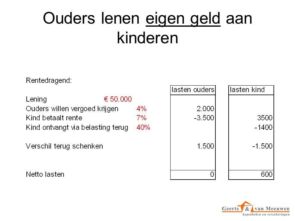Ouders lenen eigen geld aan kinderen