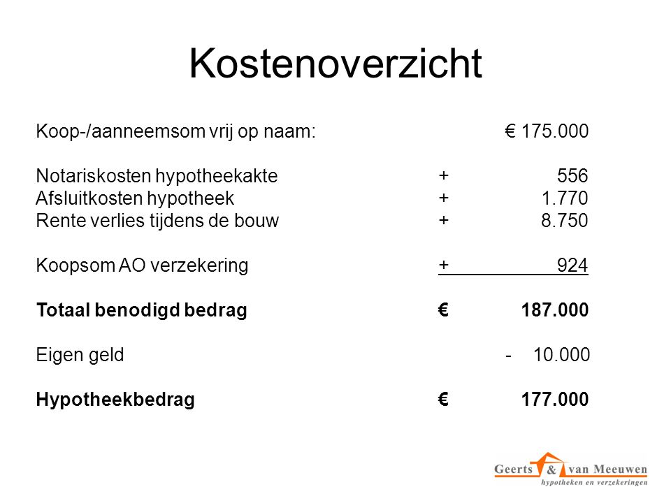 Kostenoverzicht Koop-/aanneemsom vrij op naam: € 175.000