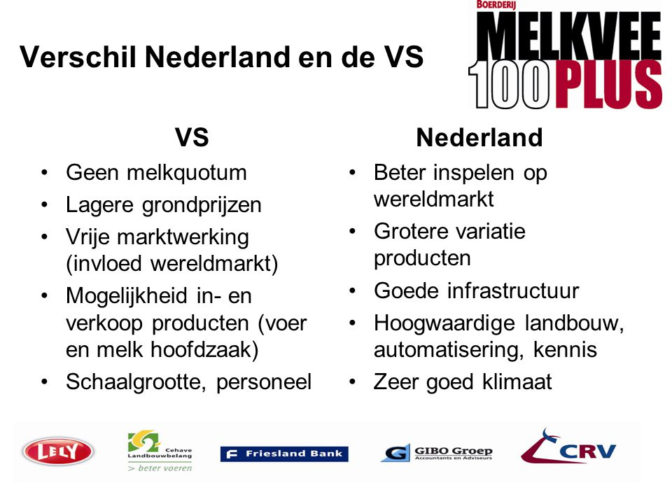 Verschil Nederland en de VS