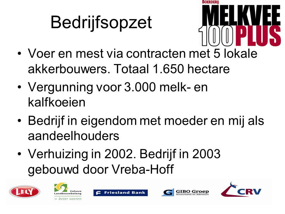 Bedrijfsopzet Voer en mest via contracten met 5 lokale akkerbouwers. Totaal 1.650 hectare. Vergunning voor 3.000 melk- en kalfkoeien.