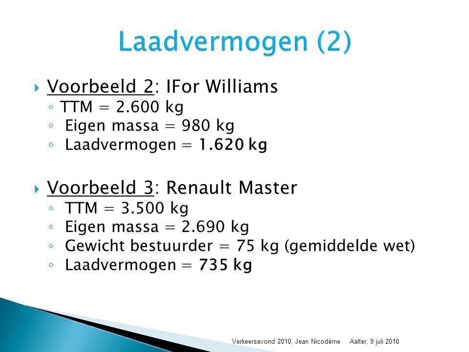 Laadvermogen (2) Voorbeeld 2: IFor Williams
