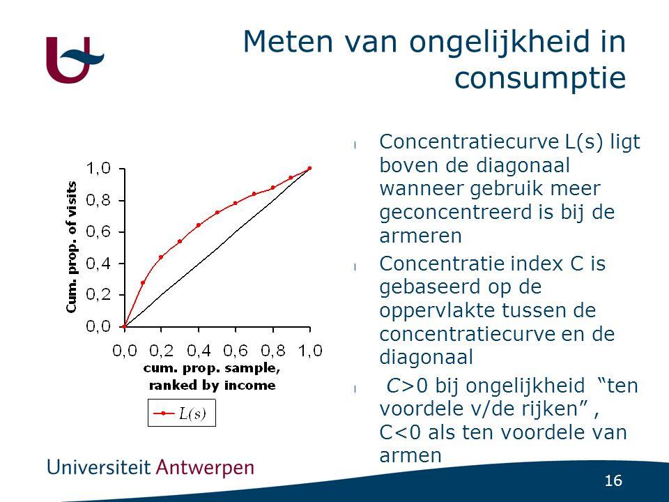 Socio-economische ongelijkheid in gezondheid