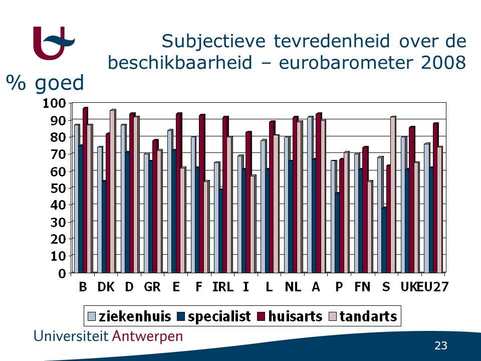 Subjectieve tevredenheid over de betaalbaarheid – eurobarometer 2008