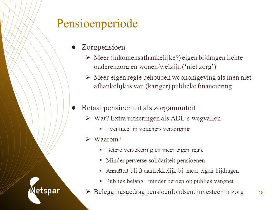 Pensioenperiode Zorgpensioen Betaal pensioen uit als zorgannuïteit