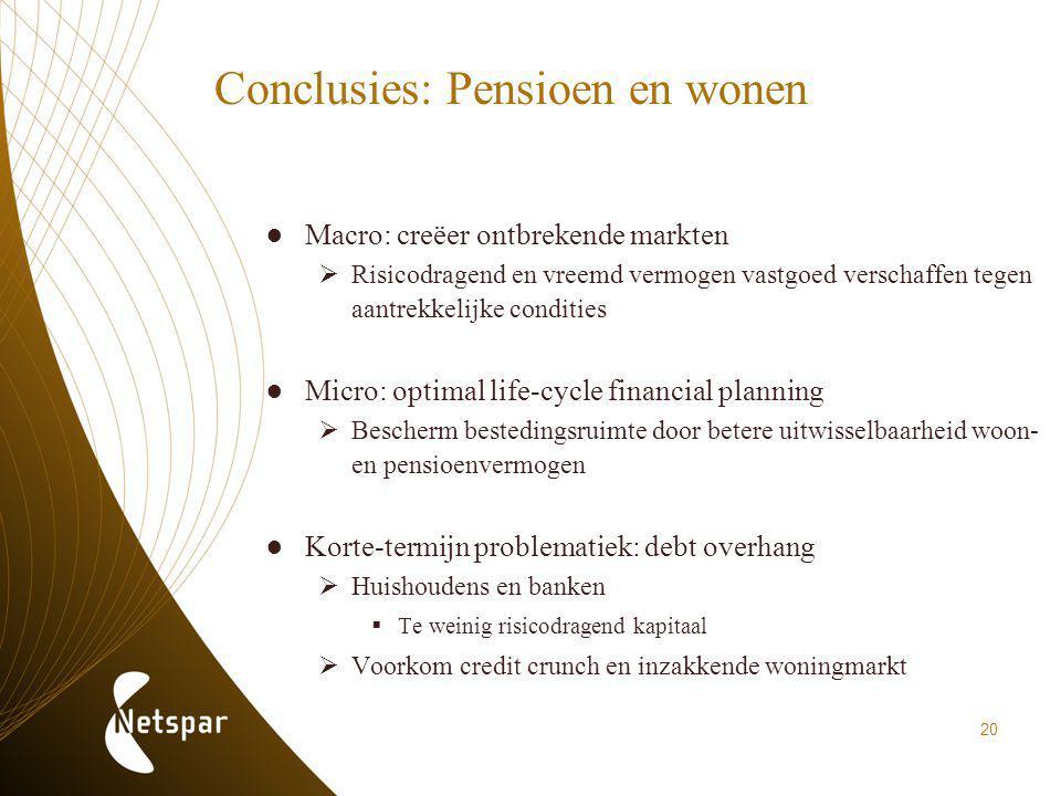 Conclusies: Pensioen en wonen