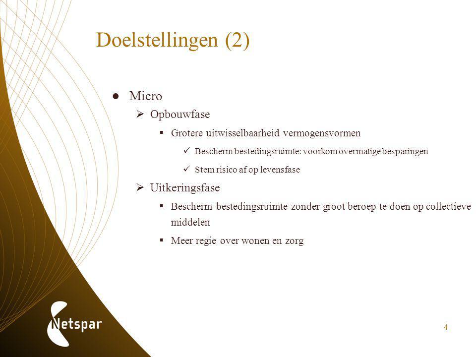 Doelstellingen (2) Micro Opbouwfase Uitkeringsfase