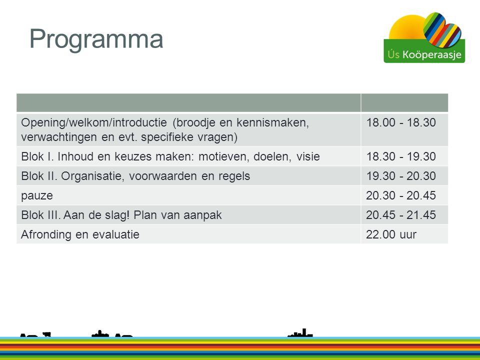 Programma Opening/welkom/introductie (broodje en kennismaken, verwachtingen en evt. specifieke vragen)