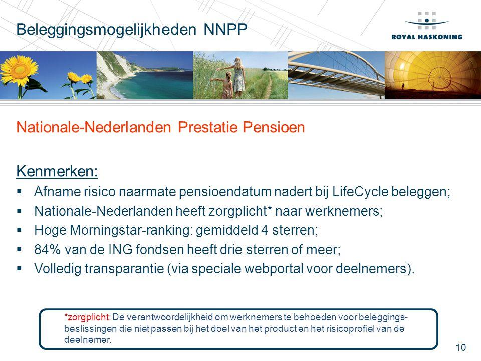 Beleggingsmogelijkheden NNPP