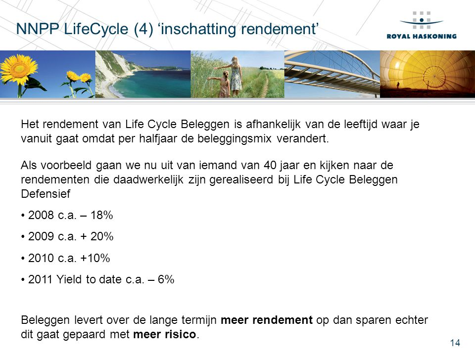 NNPP LifeCycle (4) 'inschatting rendement'