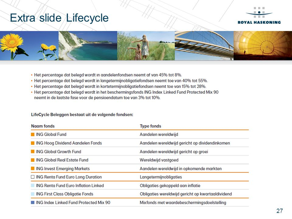 Extra slide Lifecycle