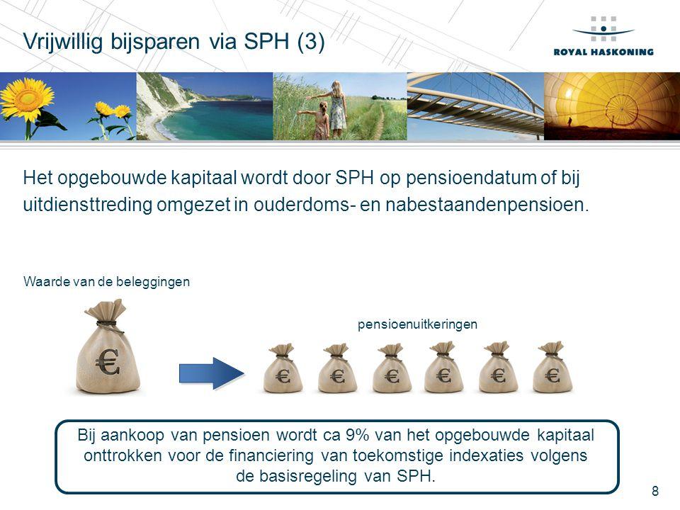 Vrijwillig bijsparen via SPH (3)