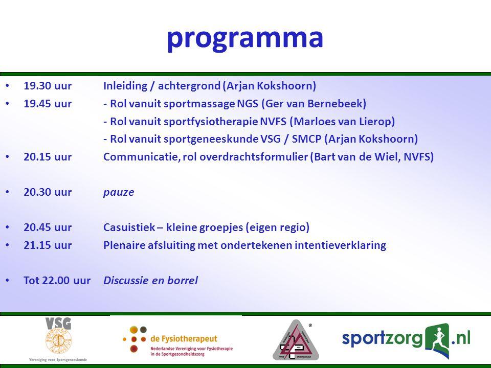programma 19.30 uur Inleiding / achtergrond (Arjan Kokshoorn)