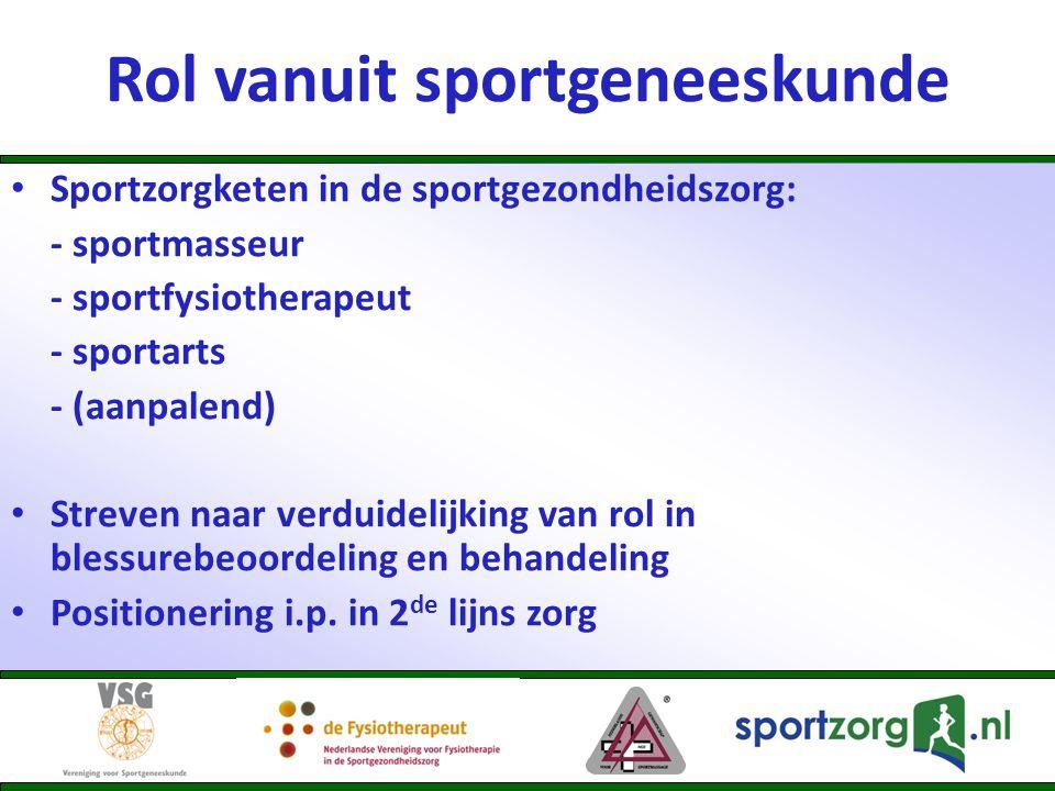 Rol vanuit sportgeneeskunde