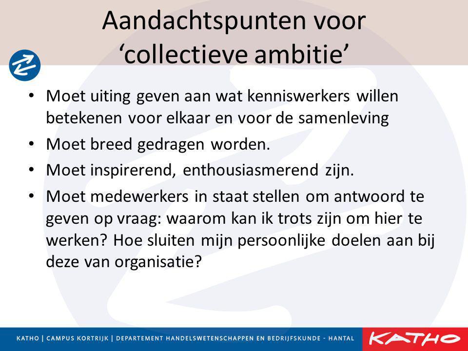 Aandachtspunten voor 'collectieve ambitie'