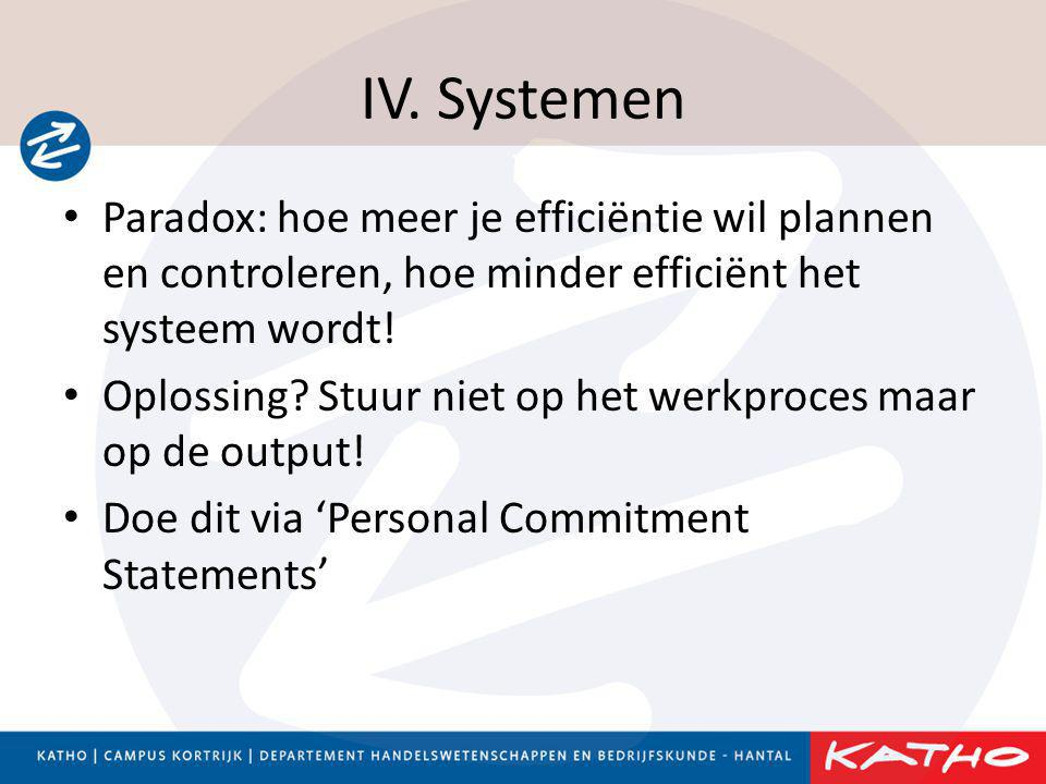 IV. Systemen Paradox: hoe meer je efficiëntie wil plannen en controleren, hoe minder efficiënt het systeem wordt!