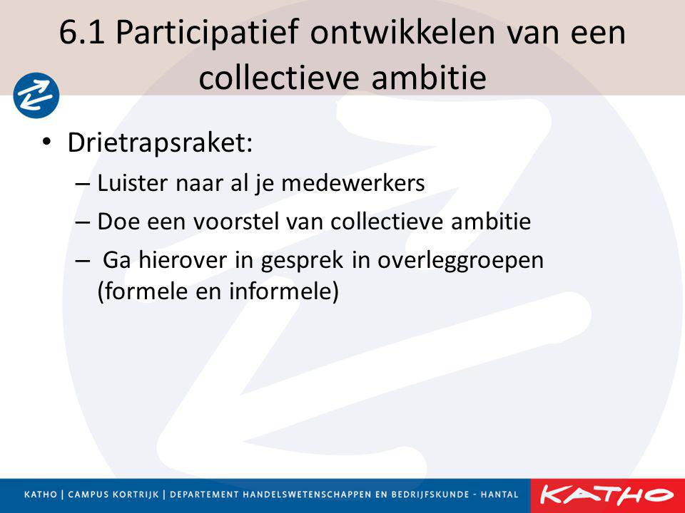 6.1 Participatief ontwikkelen van een collectieve ambitie