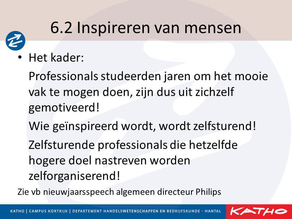6.2 Inspireren van mensen Het kader: