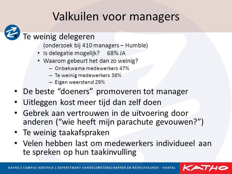 Valkuilen voor managers